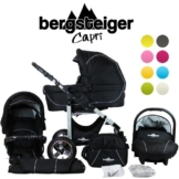 bergsteiger Capri Test